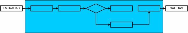 diagrama-flujo