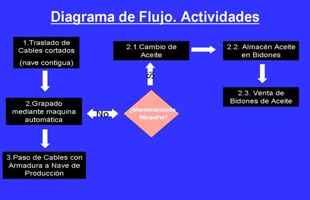 diagrama_flujo