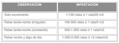 parametros-control-de-plagas
