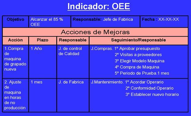 indicador-oee2