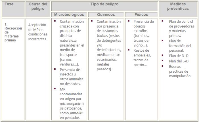 ejemplo-tabla-de-analisis