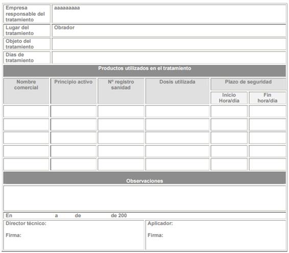 registro-de-aplicacion-plaguicidas